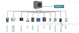 Acrel-2000E/B安科瑞Acrel-2000E/B配电室综合监控系统