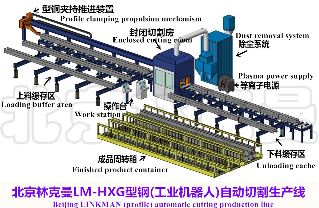 公司产品为台湾大型风电项目提供服务
