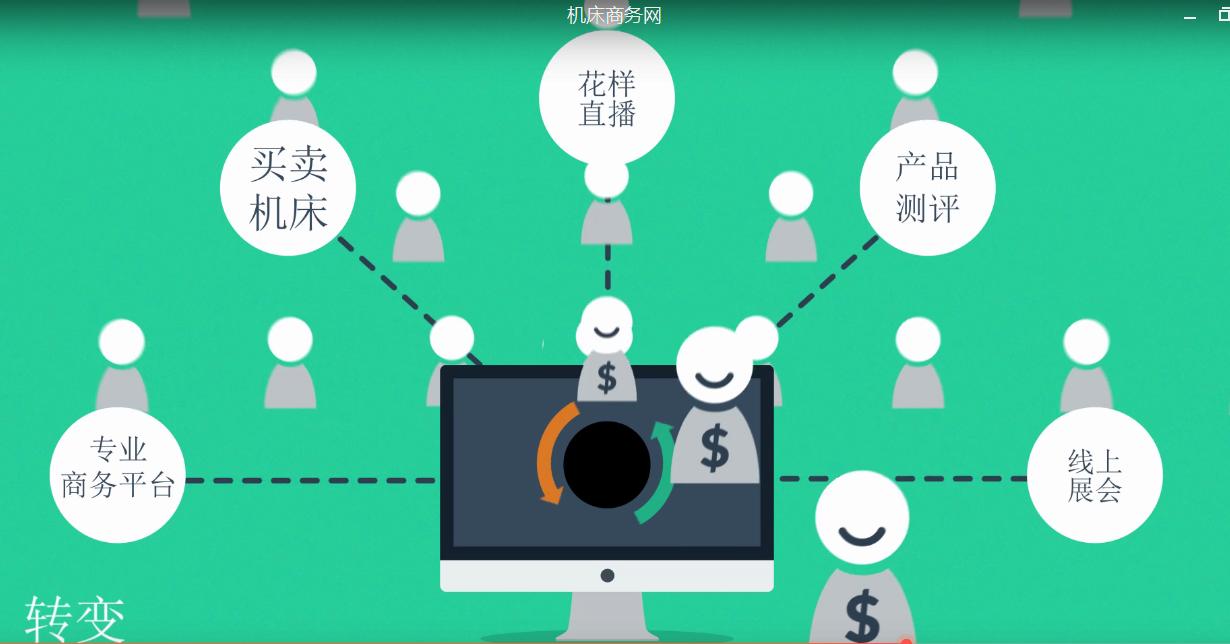 复工在即 机床商务网线上销售模式助力企业保产创收