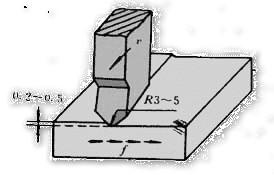 移动式牛头刨床